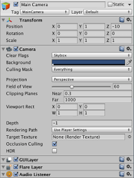 Camera, GUILayer, Flare Layer, and Audio Listener are some of the built-in Unity Components. Although you can easily create your own.